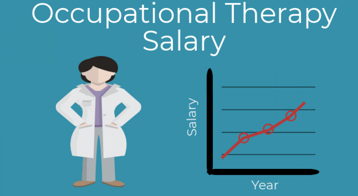 Occupational Therapy Salary NYC